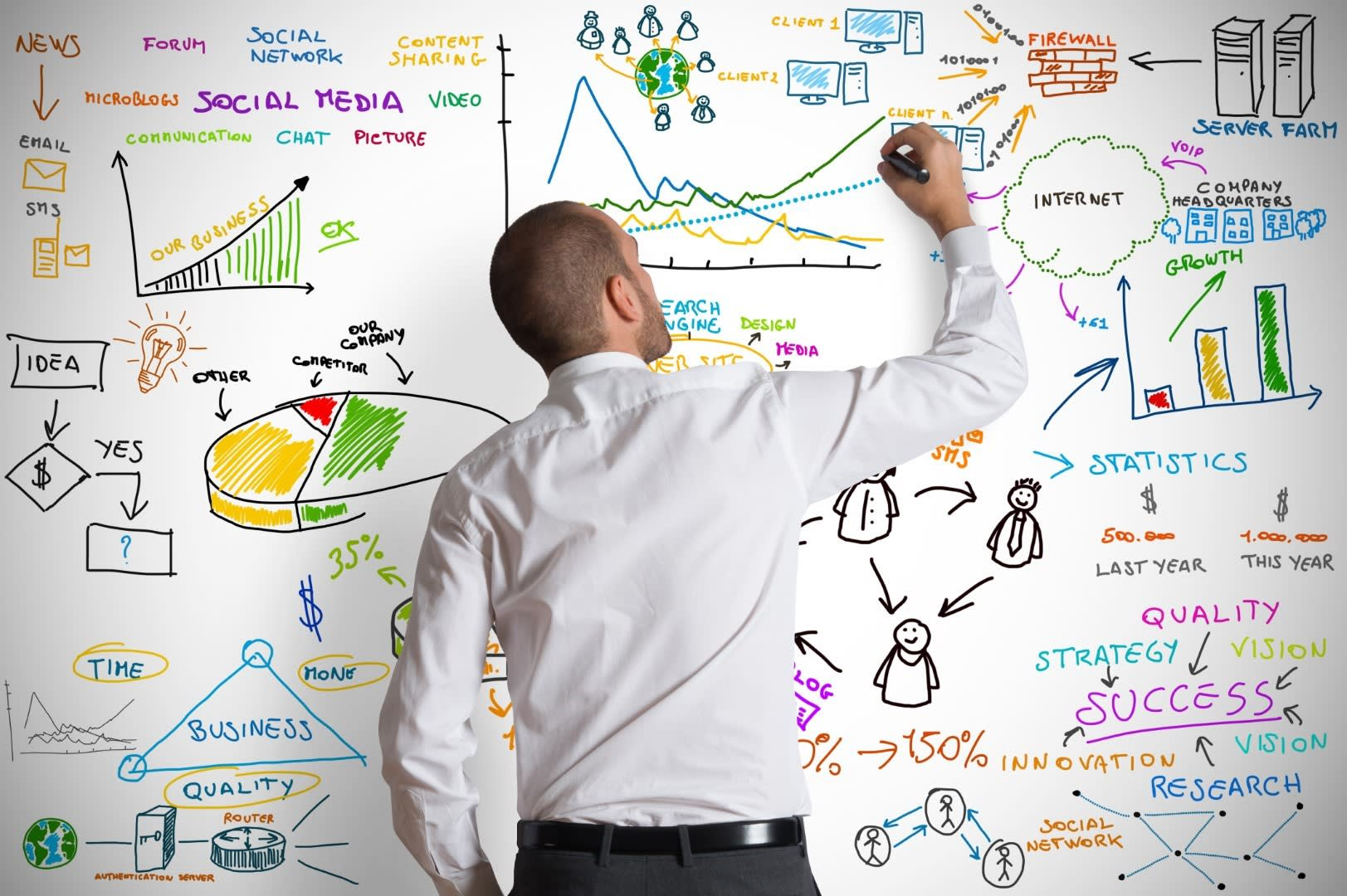 "Business strategies coaching ""Estrategias de negocios y coaching"""